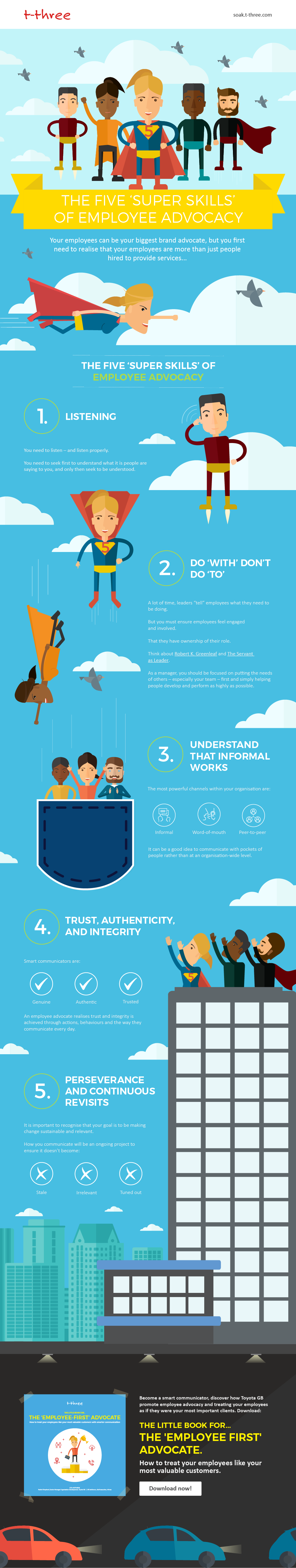 The five super skills of employee advocacy